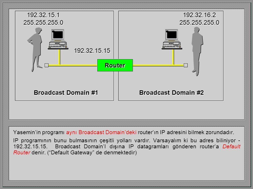 Yasemin'in programı aynı Broadcast Domain'deki router'ın IP adresini bilmek zorundadır. IP programının bunu bulmasının çeşitli yolları vardır. Varsaya