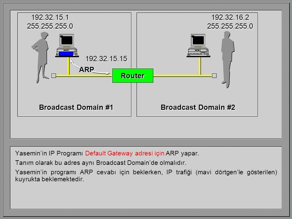 Broadcast Domain #1 Broadcast Domain #2 Yasemin'in IP Programı Default Gateway adresi için ARP yapar. Tanım olarak bu adres aynı Broadcast Domain'de o