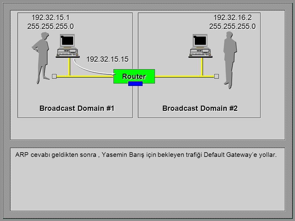 Broadcast Domain #1 Broadcast Domain #2 ARP cevabı geldikten sonra, Yasemin Barış için bekleyen trafiği Default Gateway'e yollar. 192.32.15.1255.255.2