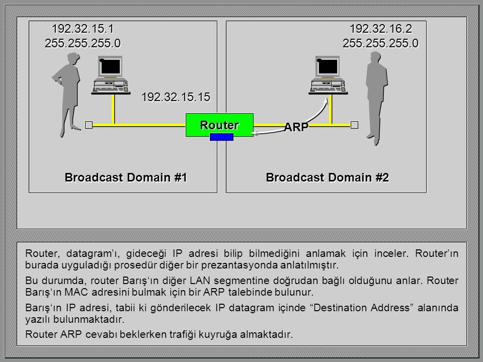 Broadcast Domain #1 Broadcast Domain #2 Router, datagram'ı, gideceği IP adresi bilip bilmediğini anlamak için inceler. Router'ın burada uyguladığı pro