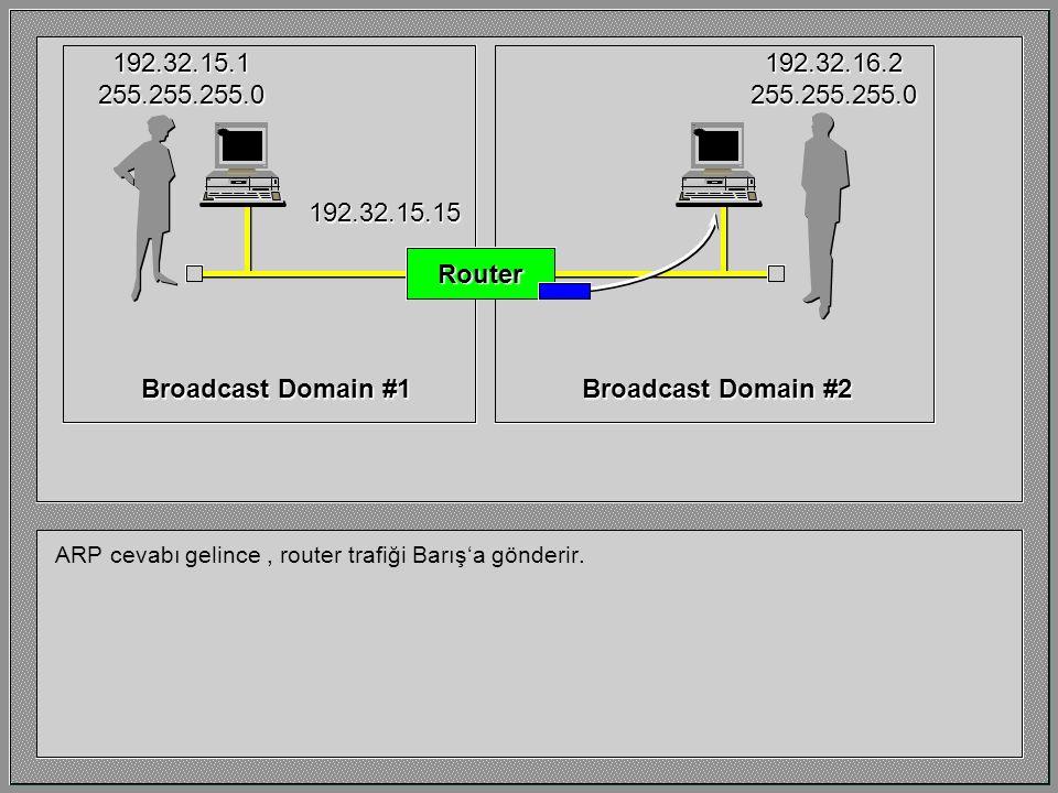 Broadcast Domain #1 Broadcast Domain #2 ARP cevabı gelince, router trafiği Barış'a gönderir. 192.32.15.1255.255.255.0192.32.16.2255.255.255.0 Router 1