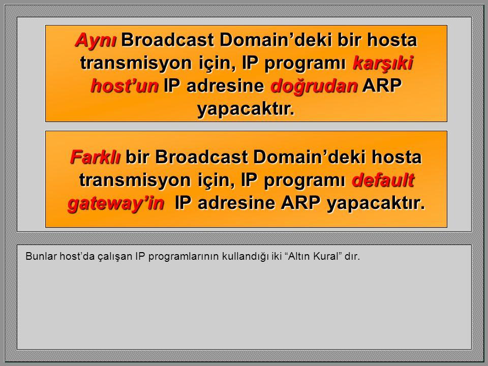 """Bunlar host'da çalışan IP programlarının kullandığı iki """"Altın Kural"""" dır. Farklı bir Broadcast Domain'deki hosta transmisyon için, IP programı defaul"""