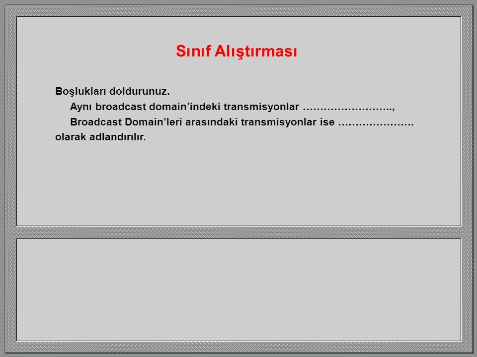 Sınıf Alıştırması Boşlukları doldurunuz. Aynı broadcast domain'indeki transmisyonlar …………………….., Broadcast Domain'leri arasındaki transmisyonlar ise …