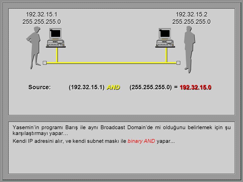 Yasemin'in programı Barış ile aynı Broadcast Domain'de mi olduğunu belirlemek için şu karşılaştırmayı yapar… Kendi IP adresini alır, ve kendi subnet maskı ile binary AND yapar...