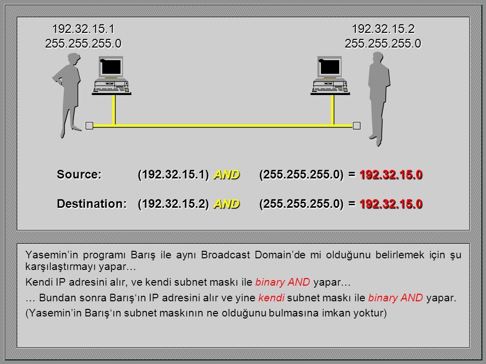 Yasemin'in programı Barış ile aynı Broadcast Domain'de mi olduğunu belirlemek için şu karşılaştırmayı yapar… Kendi IP adresini alır, ve kendi subnet maskı ile binary AND yapar… … Bundan sonra Barış'ın IP adresini alır ve yine kendi subnet maskı ile binary AND yapar.