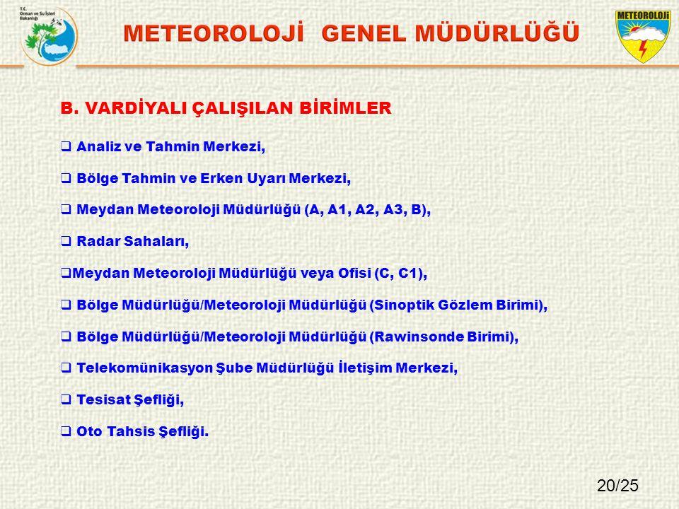 B. VARDİYALI ÇALIŞILAN BİRİMLER  Analiz ve Tahmin Merkezi,  Bölge Tahmin ve Erken Uyarı Merkezi,  Meydan Meteoroloji Müdürlüğü (A, A1, A2, A3, B),