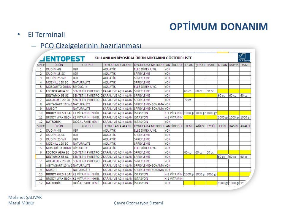 OPTİMUM DONANIM El Terminali – PCO Çizelgelerinin hazırlanması Mehmet ŞALIVAR Mesul Müdür Çevre Otomasyon Sistemi