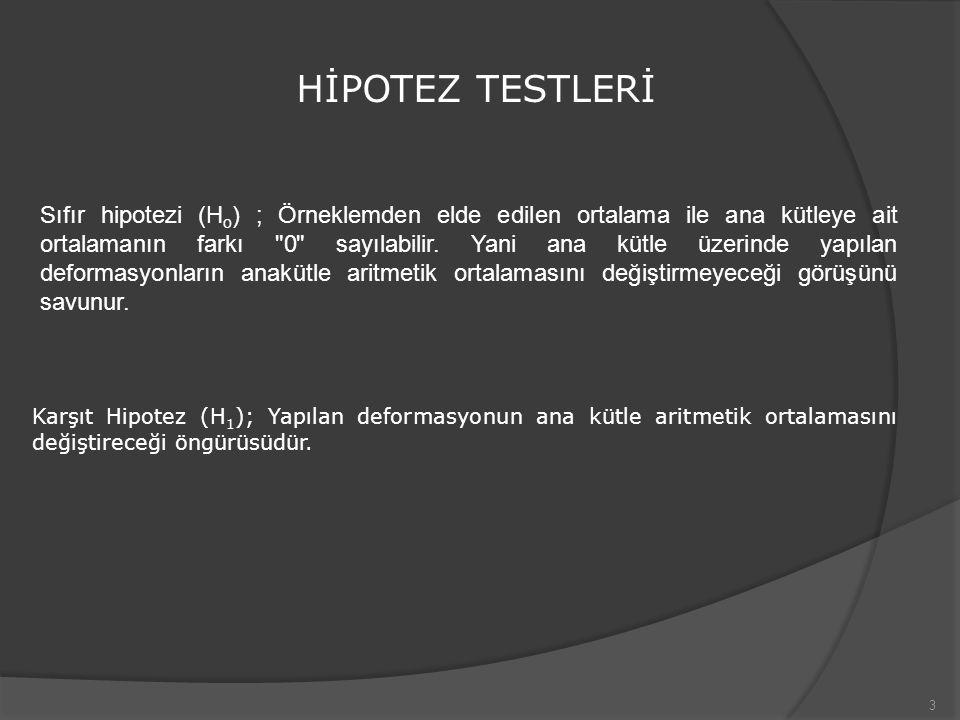 3 HİPOTEZ TESTLERİ Sıfır hipotezi (H o ) ; Örneklemden elde edilen ortalama ile ana kütleye ait ortalamanın farkı