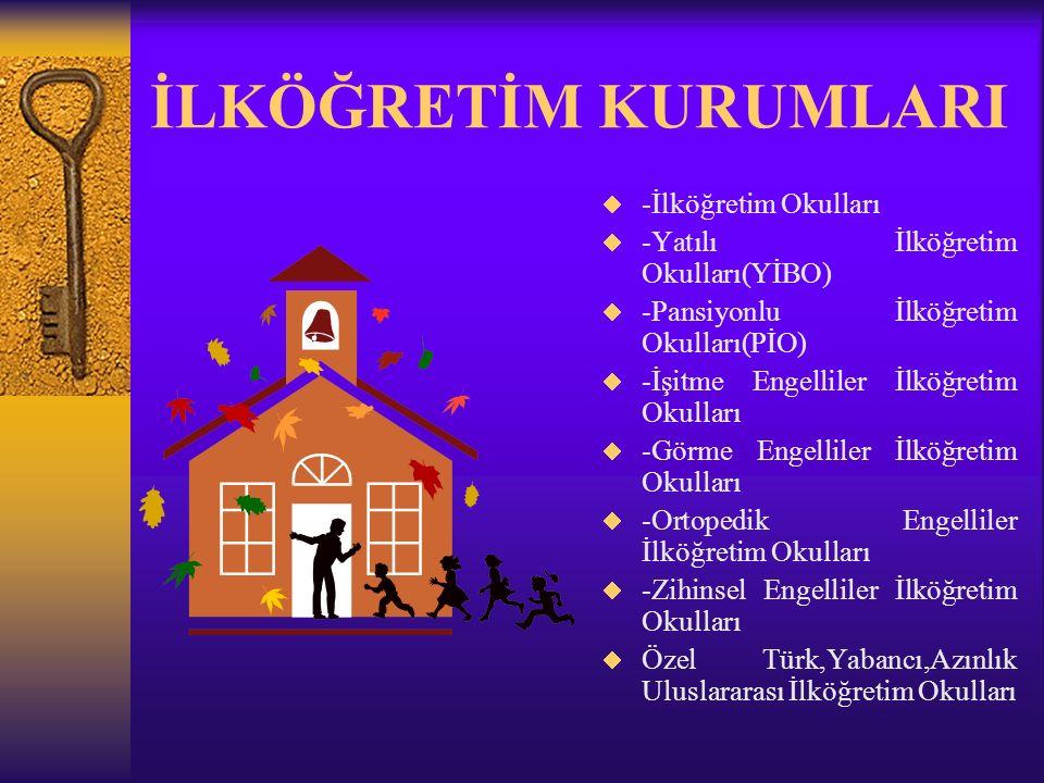 İLKÖĞRETİM KURUMLARI  -İlköğretim Okulları  -Yatılı İlköğretim Okulları(YİBO)  -Pansiyonlu İlköğretim Okulları(PİO)  -İşitme Engelliler İlköğretim Okulları  -Görme Engelliler İlköğretim Okulları  -Ortopedik Engelliler İlköğretim Okulları  -Zihinsel Engelliler İlköğretim Okulları  Özel Türk,Yabancı,Azınlık Uluslararası İlköğretim Okulları