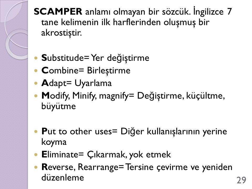 SCAMPER anlamı olmayan bir sözcük. İ ngilizce 7 tane kelimenin ilk harflerinden oluşmuş bir akrostiştir. Substitude= Yer de ğ iştirme Combine= Birleşt
