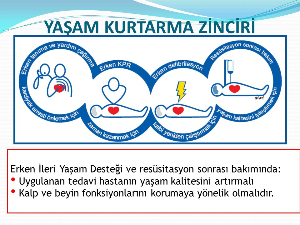 TEDAVİ Kaliteli KPR Defibrilasyon ;Bifazik (150-200 J), Monofazik: 360 J İlaç tedavisi Epinefrin IV/IO Doz: 1 mg her 3-5 dakikada Vazopressin IV/IO Doz: 40 unite, epinefrinin ilk ya da 2.