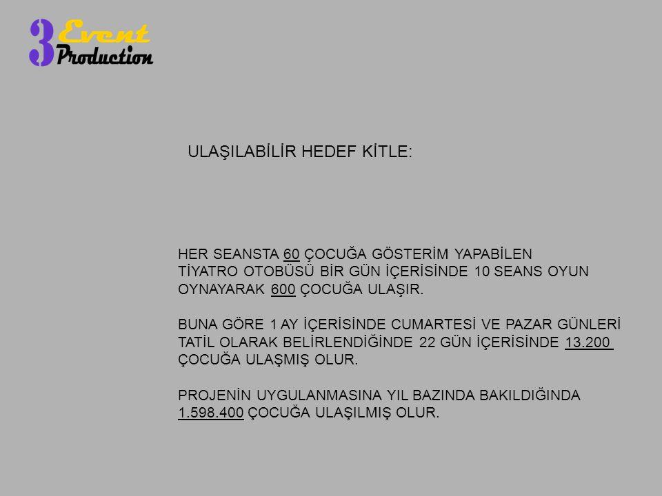 Mehmet ERACAR Efekt / Teknik Müdür Tiyatro efekt tasarım Mehmet Akif İ.Ö.