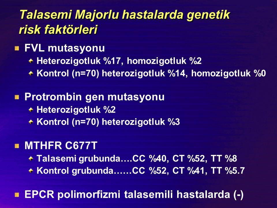 Talasemi Majorlu hastalarda genetik risk faktörleri FVL mutasyonu Heterozigotluk %17, homozigotluk %2 Kontrol (n=70) heterozigotluk %14, homozigotluk