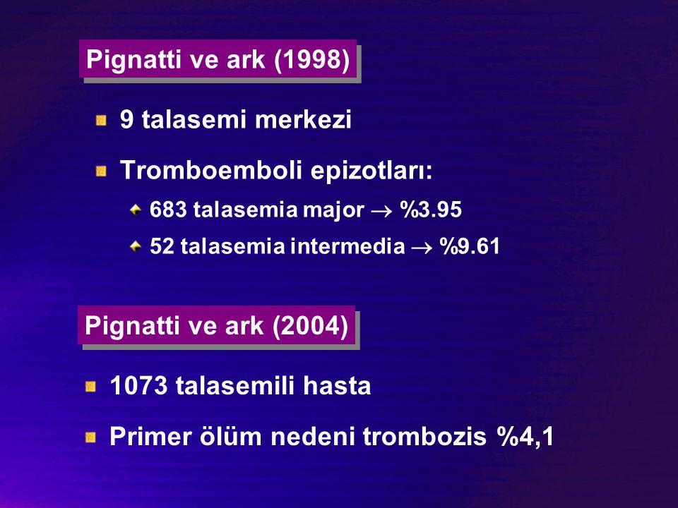 9 talasemi merkezi Tromboemboli epizotları: 683 talasemia major  %3.95 52 talasemia intermedia  %9.61 Pignatti ve ark (1998) 1073 talasemili hasta P