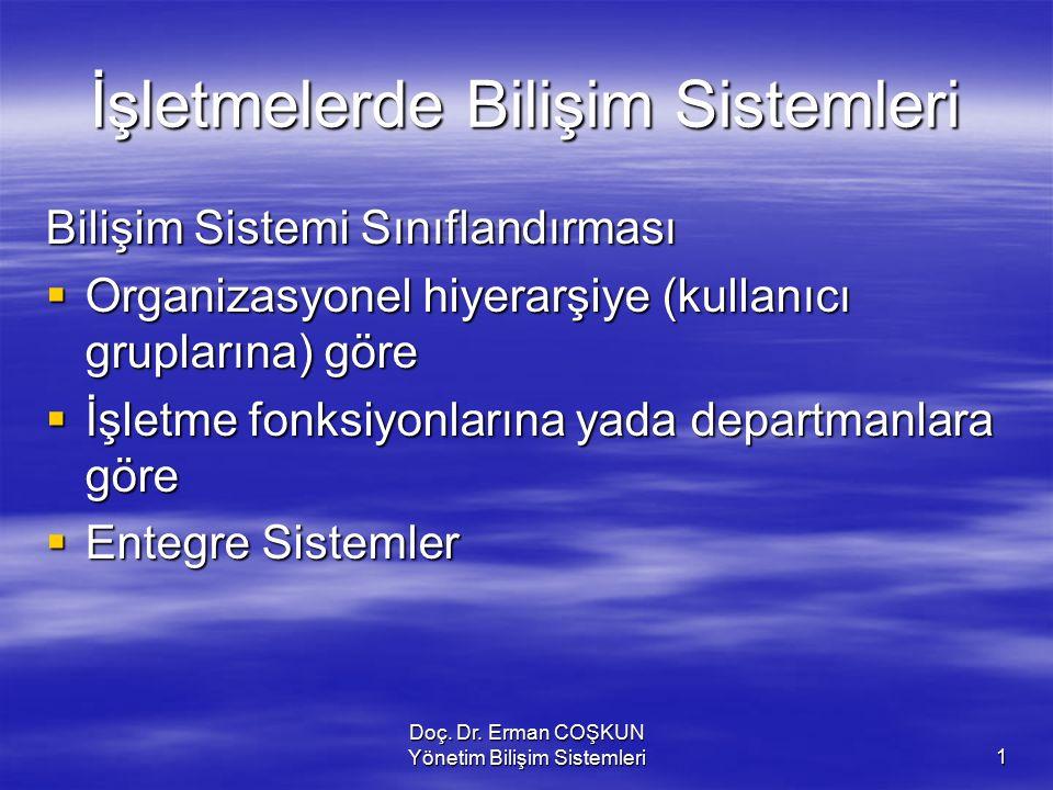 Doç. Dr. Erman COŞKUN Yönetim Bilişim Sistemleri1 İşletmelerde Bilişim Sistemleri Bilişim Sistemi Sınıflandırması  Organizasyonel hiyerarşiye (kullan
