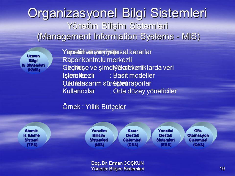 Doç. Dr. Erman COŞKUN Yönetim Bilişim Sistemleri10 Organizasyonel Bilgi Sistemleri Yönetim Bilişim Sistemleri (Management Information Systems - MIS) K