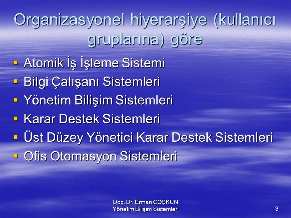 Doç. Dr. Erman COŞKUN Yönetim Bilişim Sistemleri3 Organizasyonel hiyerarşiye (kullanıcı gruplarına) göre  Atomik İş İşleme Sistemi  Bilgi Çalışanı S