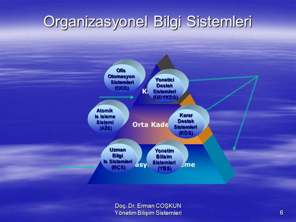 Doç. Dr. Erman COŞKUN Yönetim Bilişim Sistemleri6 Organizasyonel Bilgi Sistemleri KararDestekSistemleri (KDS) YoneticiDestekSistemleri (ÜDYKDS) OfisOt