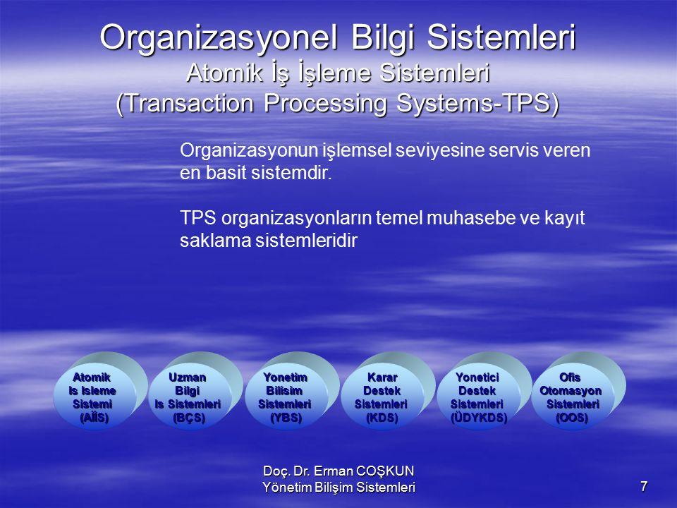 Doç. Dr. Erman COŞKUN Yönetim Bilişim Sistemleri7 Organizasyonel Bilgi Sistemleri Atomik İş İşleme Sistemleri (Transaction Processing Systems-TPS) Kar
