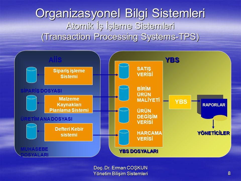 Doç. Dr. Erman COŞKUN Yönetim Bilişim Sistemleri8 Organizasyonel Bilgi Sistemleri Atomik İş İşleme Sistemleri (Transaction Processing Systems-TPS) YBS