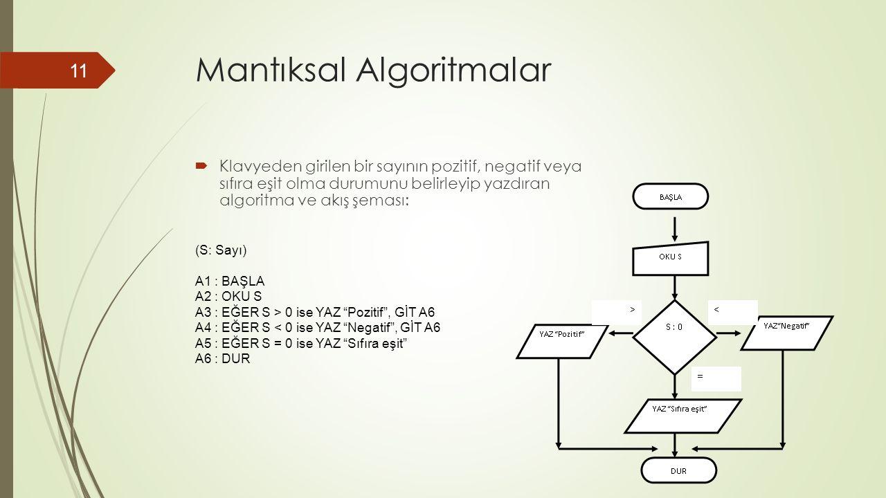 Mantıksal Algoritmalar  Klavyeden girilen bir sayının pozitif, negatif veya sıfıra eşit olma durumunu belirleyip yazdıran algoritma ve akış şeması: (S: Sayı) A1 : BAŞLA A2 : OKU S A3 : EĞER S > 0 ise YAZ Pozitif , GİT A6 A4 : EĞER S < 0 ise YAZ Negatif , GİT A6 A5 : EĞER S = 0 ise YAZ Sıfıra eşit A6 : DUR 11