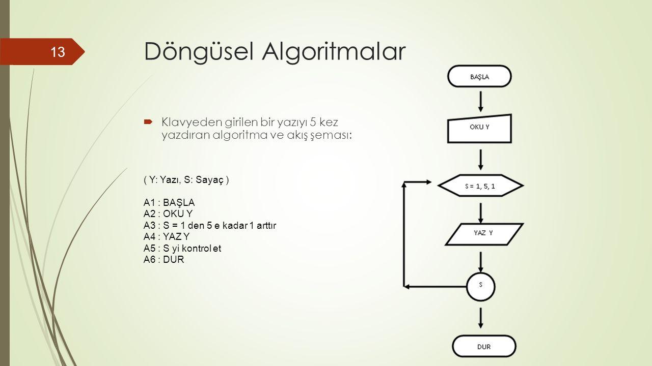 Döngüsel Algoritmalar  Klavyeden girilen bir yazıyı 5 kez yazdıran algoritma ve akış şeması: ( Y: Yazı, S: Sayaç ) A1 : BAŞLA A2 : OKU Y A3 : S = 1 den 5 e kadar 1 arttır A4 : YAZ Y A5 : S yi kontrol et A6 : DUR 13
