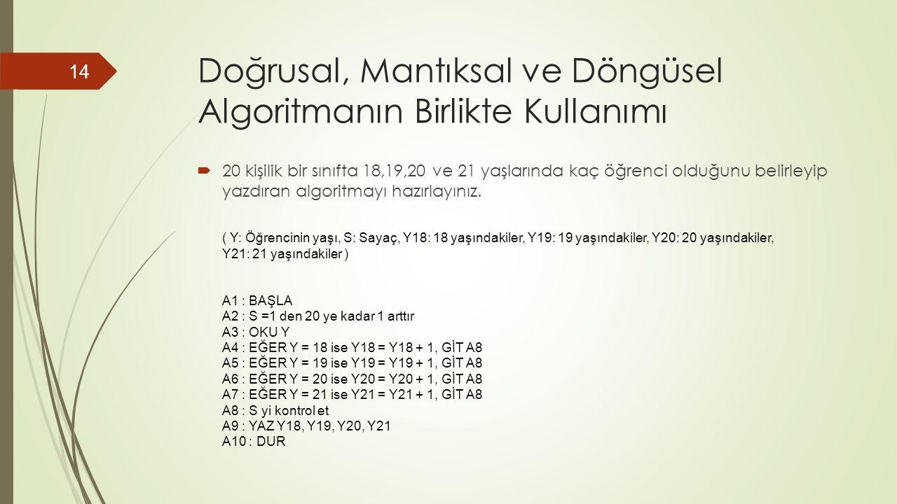 Doğrusal, Mantıksal ve Döngüsel Algoritmanın Birlikte Kullanımı  20 kişilik bir sınıfta 18,19,20 ve 21 yaşlarında kaç öğrenci olduğunu belirleyip yazdıran algoritmayı hazırlayınız.