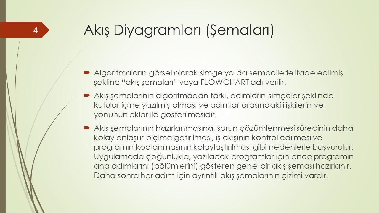 Akış Diyagramları (Şemaları)  Algoritmaların görsel olarak simge ya da sembollerle ifade edilmiş şekline akış şemaları veya FLOWCHART adı verilir.