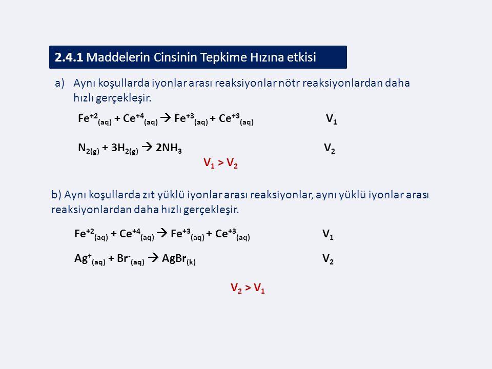 2.4.1 Maddelerin Cinsinin Tepkime Hızına etkisi b) Aynı koşullarda zıt yüklü iyonlar arası reaksiyonlar, aynı yüklü iyonlar arası reaksiyonlardan daha hızlı gerçekleşir.