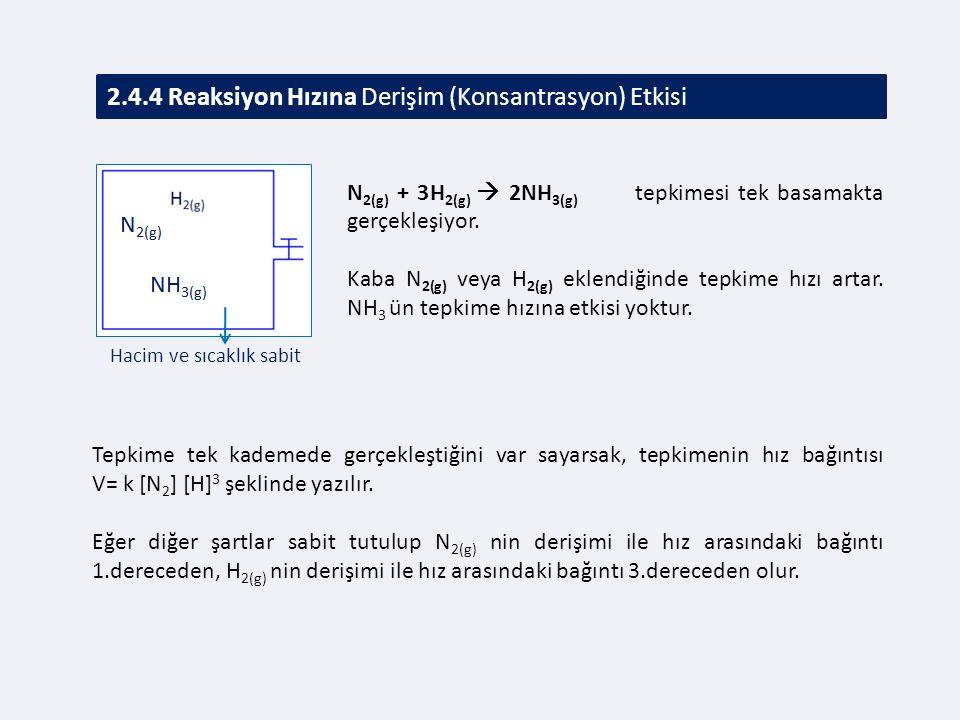 2.4.4 Reaksiyon Hızına Derişim (Konsantrasyon) Etkisi N 2(g) + 3H 2(g)  2NH 3(g) tepkimesi tek basamakta gerçekleşiyor.