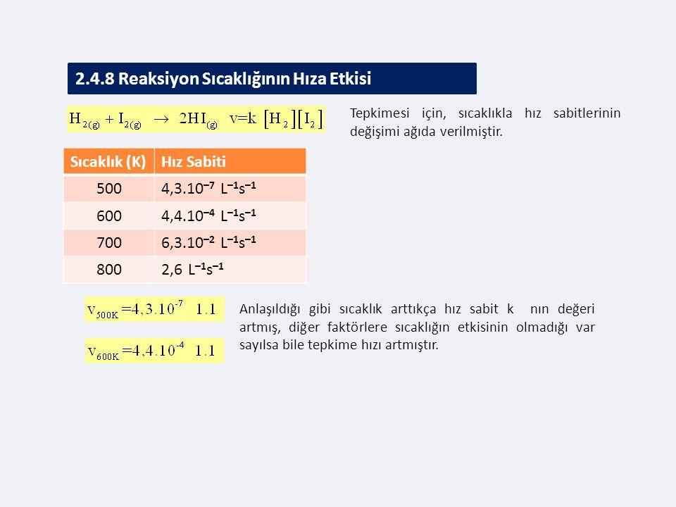 2.4.8 Reaksiyon Sıcaklığının Hıza Etkisi Sıcaklık (K)Hız Sabiti 5004,3.10 –7 L –1 s –1 6004,4.10 –4 L –1 s –1 7006,3.10 –2 L –1 s –1 8002,6 L –1 s –1 Tepkimesi için, sıcaklıkla hız sabitlerinin değişimi ağıda verilmiştir.