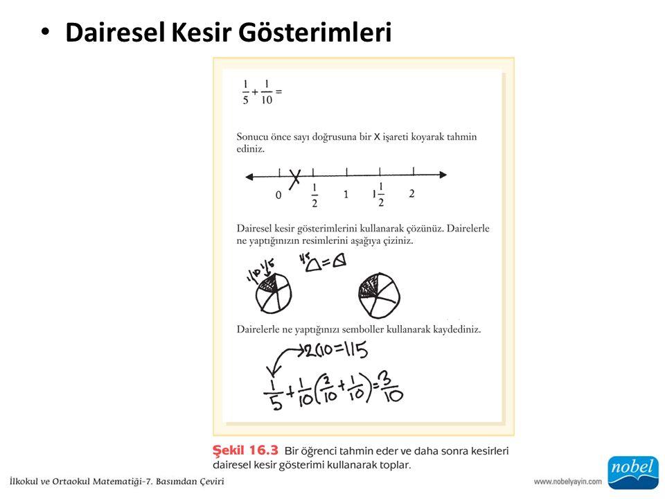Alan Modeli Kesirlerde çarpmayı modellemek için alan modelinin bir takım avantajları vardır.