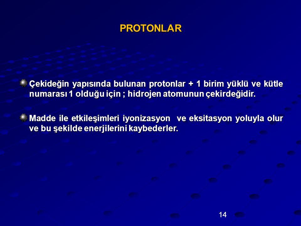 14 PROTONLAR Çekideğin yapısında bulunan protonlar + 1 birim yüklü ve kütle numarası 1 olduğu için ; hidrojen atomunun çekirdeğidir. Madde ile etkileş