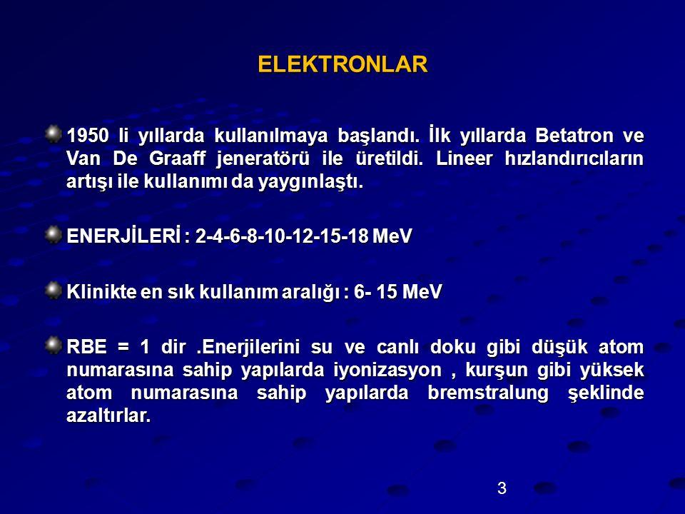 4 Enerjisi suda her 1 cm de 2 MeV azalır.