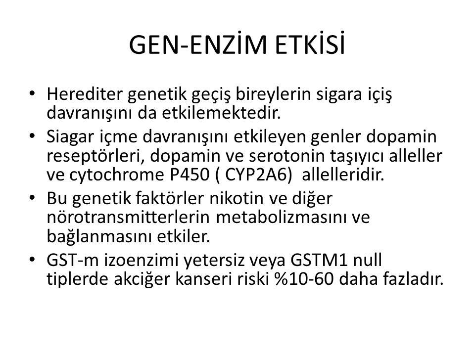 GEN-ENZİM ETKİSİ Herediter genetik geçiş bireylerin sigara içiş davranışını da etkilemektedir. Siagar içme davranışını etkileyen genler dopamin resept