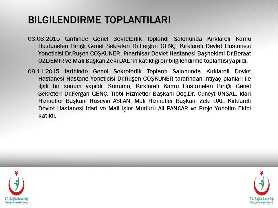 BILGILENDIRME TOPLANTILARI 03.08.2015 tarihinde Genel Sekreterlik Toplandı Salonunda Kırklareli Kamu Hastaneleri Birliği Genel Sekreteri Dr.Fergan GENÇ, Kırklareli Devlet Hastanesi Yöneticisi Dr.Ruşen COŞKUNER, Pınarhisar Devlet Hastanesi Başhekimi Dr.Beraat ÖZDEMİR ve Mali Başkan Zeki DAL 'ın katıldığı bir bilgilendirme toplantısı yapıldı.