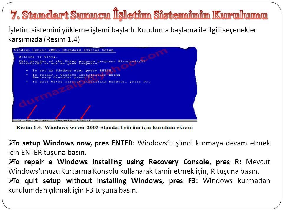 İşletim sistemini yükleme işlemi başladı. Kuruluma başlama ile ilgili seçenekler karşımızda (Resim 1.4)  To setup Windows now, pres ENTER: Windows'u