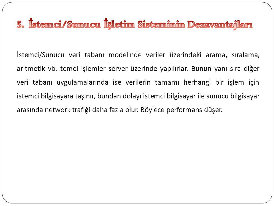 Standart (Standard) Sürümü Ağ üzerindeki diğer sistemlere hizmet ve kaynaklar sağlamak için tasarlanmıştır.