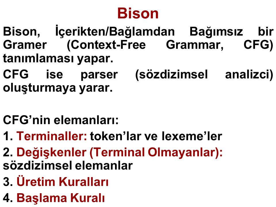 Bison Bison, İçerikten/Bağlamdan Bağımsız bir Gramer (Context-Free Grammar, CFG) tanımlaması yapar. CFG ise parser (sözdizimsel analizci) oluşturmaya