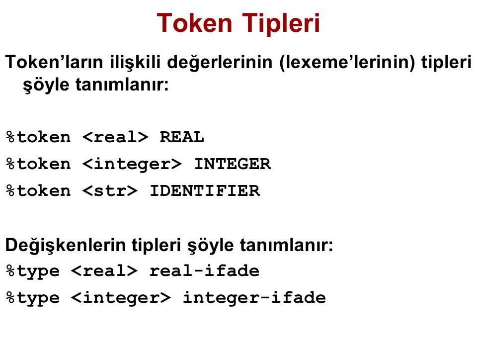 Token Tipleri Token'ların ilişkili değerlerinin (lexeme'lerinin) tipleri şöyle tanımlanır: %token REAL %token INTEGER %token IDENTIFIER Değişkenlerin tipleri şöyle tanımlanır: %type real-ifade %type integer-ifade
