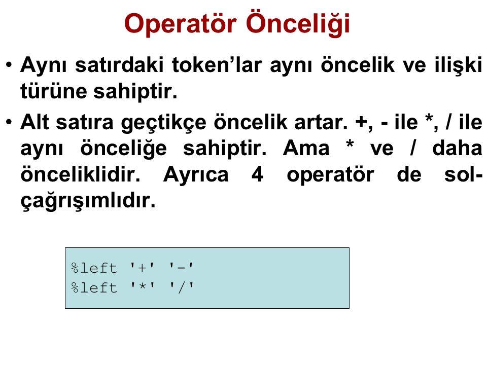 Operatör Önceliği Aynı satırdaki token'lar aynı öncelik ve ilişki türüne sahiptir. Alt satıra geçtikçe öncelik artar. +, - ile *, / ile aynı önceliğe