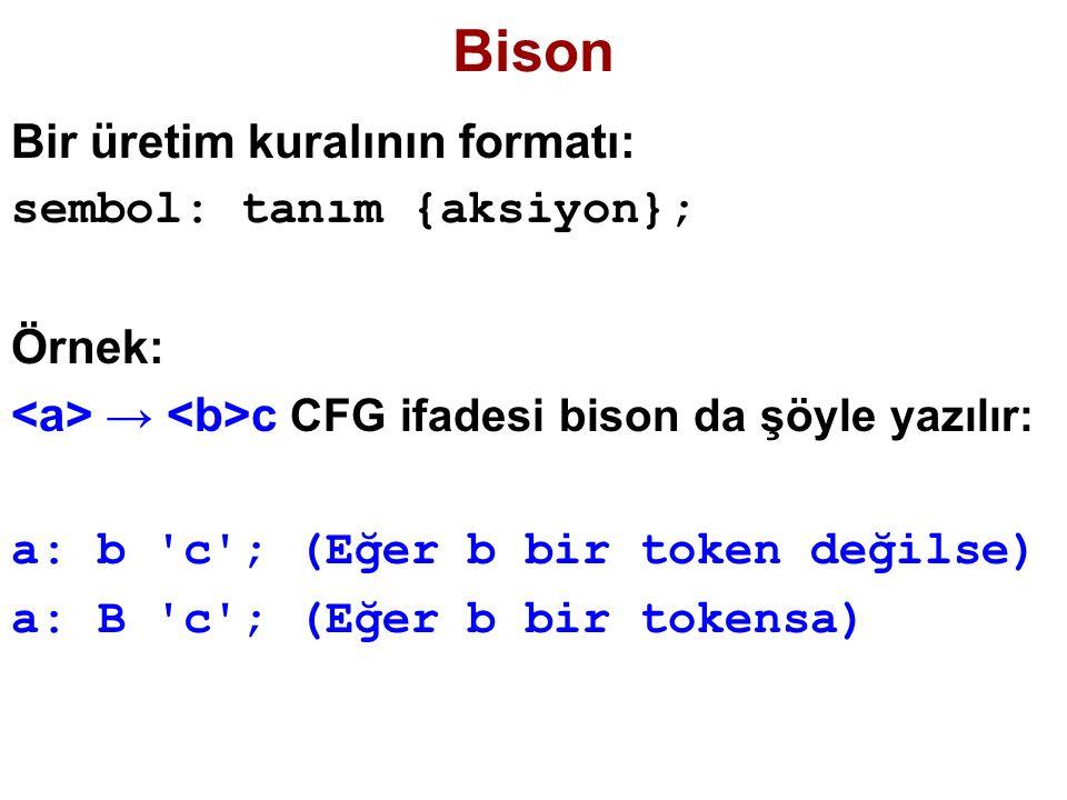 Bison Bir üretim kuralının formatı: sembol: tanım {aksiyon}; Örnek: → c CFG ifadesi bison da şöyle yazılır: a: b 'c'; (Eğer b bir token değilse) a: B