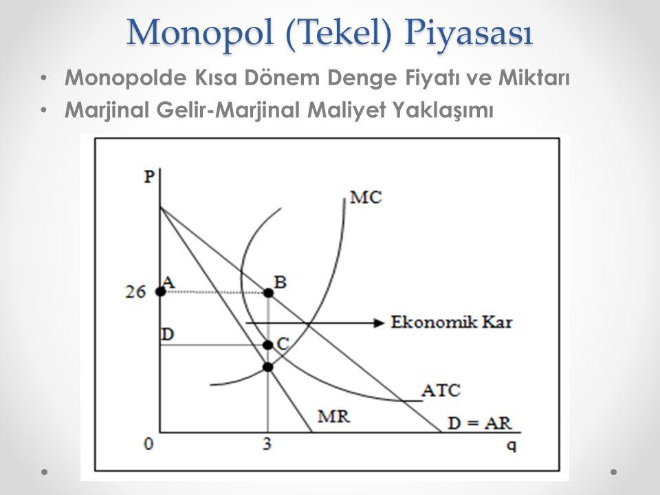 Monopol (Tekel) Piyasası Monopolde Kısa Dönem Denge Fiyatı ve Miktarı Marjinal Gelir-Marjinal Maliyet Yaklaşımı
