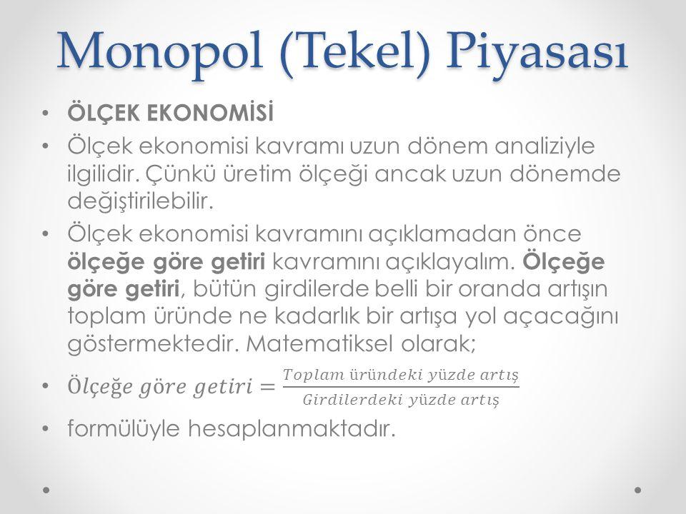 Monopol (Tekel) Piyasası