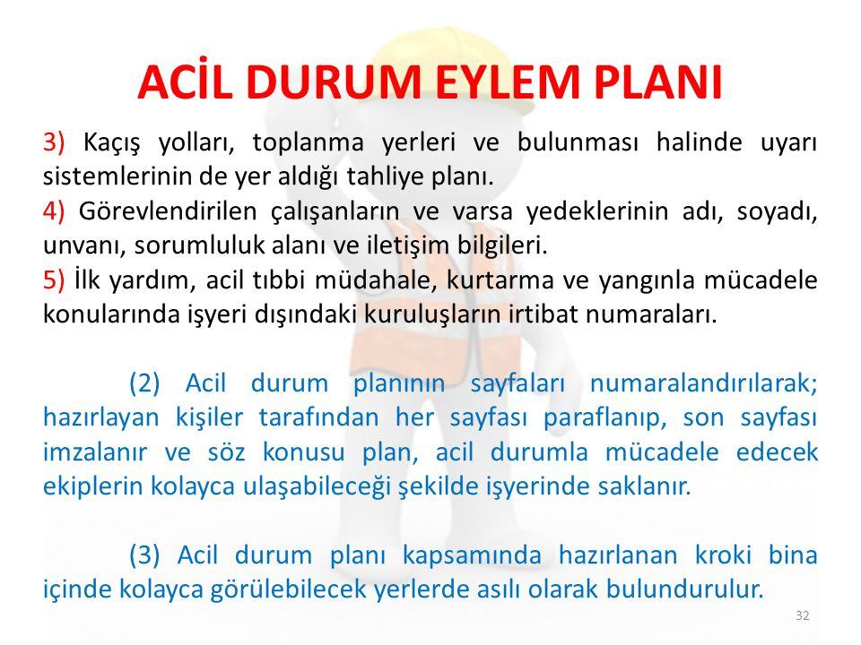 ACİL DURUM EYLEM PLANI 32 3) Kaçış yolları, toplanma yerleri ve bulunması halinde uyarı sistemlerinin de yer aldığı tahliye planı. 4) Görevlendirilen