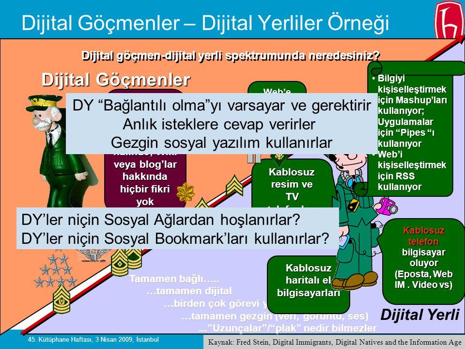 57 45. Kütüphane Haftası, 3 Nisan 2009, İstanbul Sosyal işaretleme sistemleri