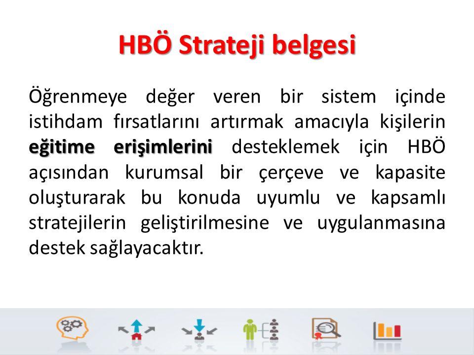 HBÖ Strateji belgesi eğitime erişimlerini Öğrenmeye değer veren bir sistem içinde istihdam fırsatlarını artırmak amacıyla kişilerin eğitime erişimlerini desteklemek için HBÖ açısından kurumsal bir çerçeve ve kapasite oluşturarak bu konuda uyumlu ve kapsamlı stratejilerin geliştirilmesine ve uygulanmasına destek sağlayacaktır.