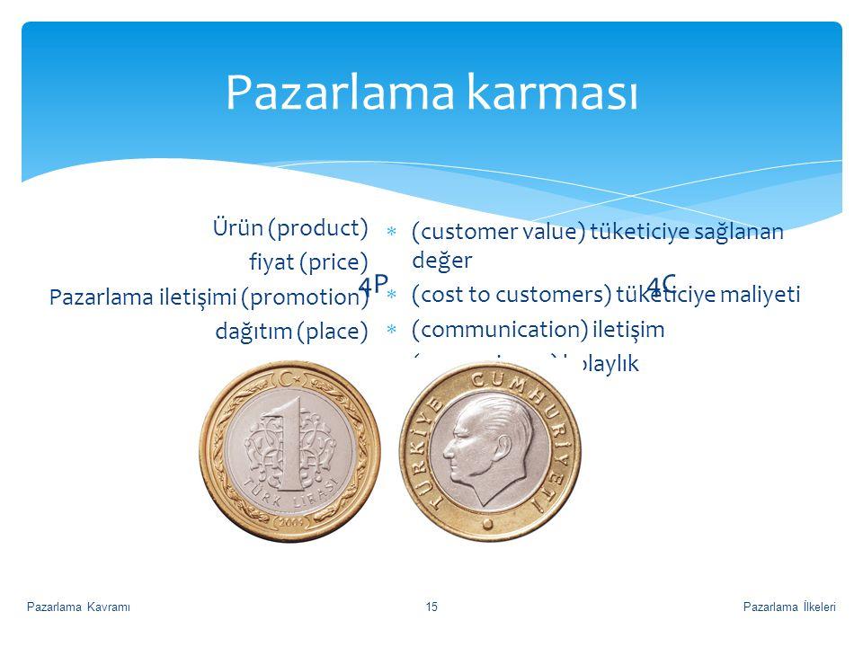 Pazarlama karması 4P Ürün (product) fiyat (price) Pazarlama iletişimi (promotion) dağıtım (place) 4C  (customer value) tüketiciye sağlanan değer  (cost to customers) tüketiciye maliyeti  (communication) iletişim  (convenience) kolaylık Pazarlama İlkeleriPazarlama Kavramı15