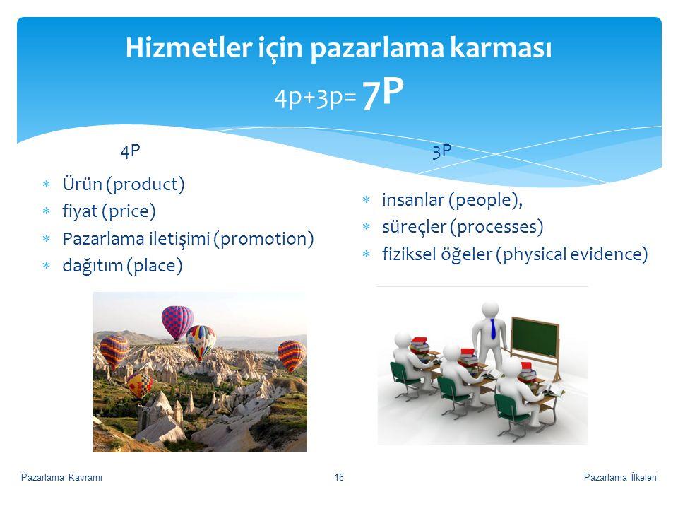Hizmetler için pazarlama karması 4p+3p= 7P 4P  Ürün (product)  fiyat (price)  Pazarlama iletişimi (promotion)  dağıtım (place) 3P  insanlar (people),  süreçler (processes)  fiziksel öğeler (physical evidence) Pazarlama İlkeleriPazarlama Kavramı16