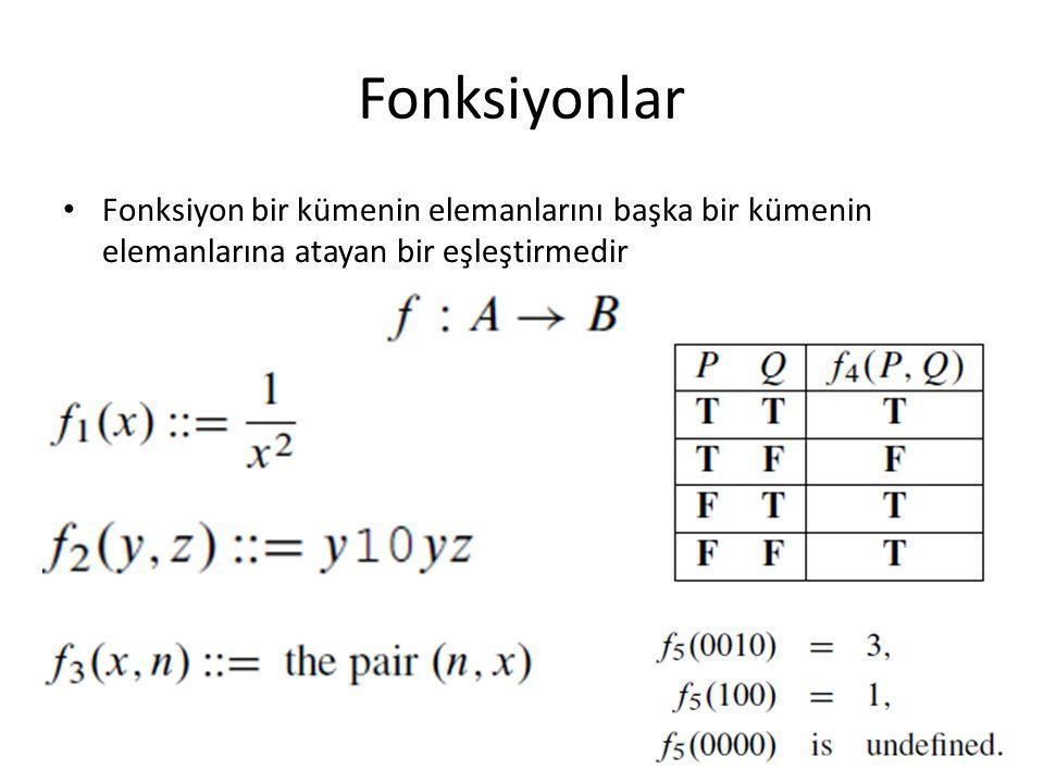 Fonksiyonlar Fonksiyon bir kümenin elemanlarını başka bir kümenin elemanlarına atayan bir eşleştirmedir